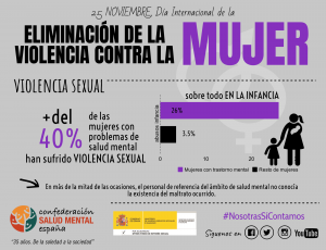 Infografía abuso sexual
